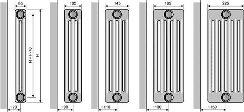 Типоразмеры радиаторов Arbonia ( Арбония )